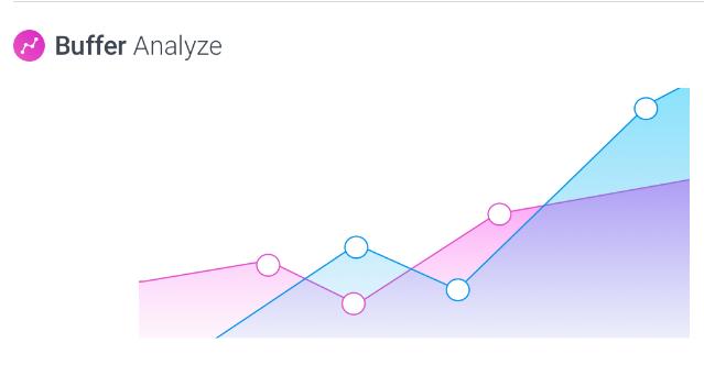 Buffer Analyze