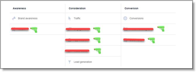 3 примера высокоэффективной рекламы на Facebook, которая стимулирует продажи 5
