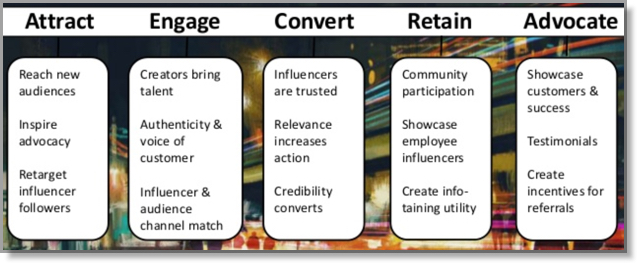 3 примера высокоэффективной рекламы на Facebook, которая стимулирует продажи 2