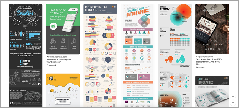 15 Visual Content Marketing Statistics That Ll Blow Your Mind