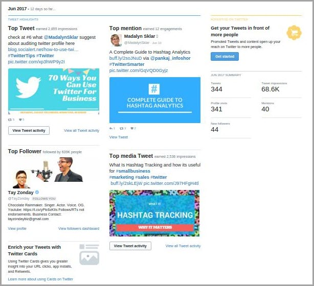 A Comprehensive Guide On Twitter Analytics For Digital Marketers