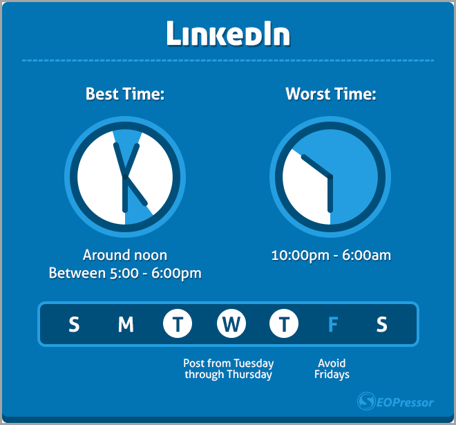 15 Examples of How NOT to Use LinkedIn for Social Selling