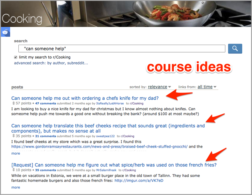 Cooking Forums Sites