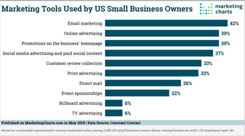 Email marketing hacks image 1