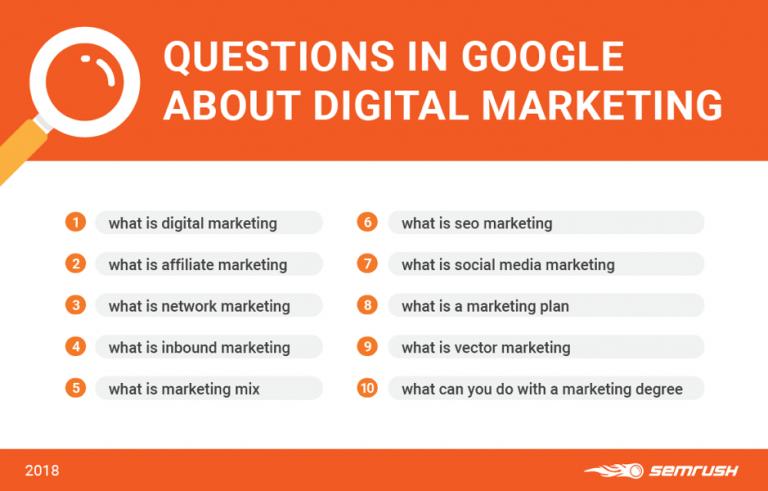 Content Marketing Best Practice - image 2