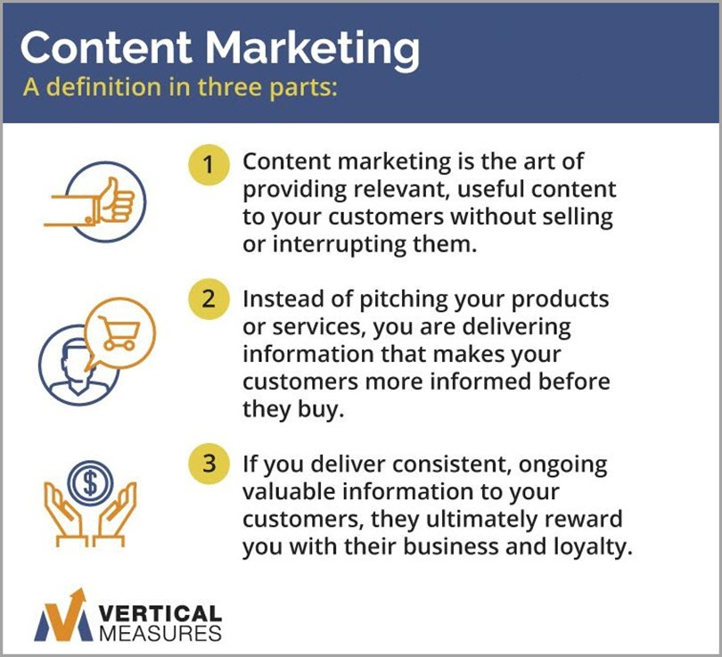 content marketing for approaches to content marketing