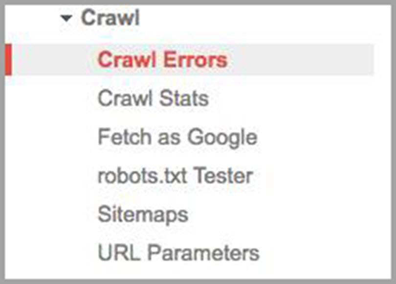Crawl Errors for SEO metrics