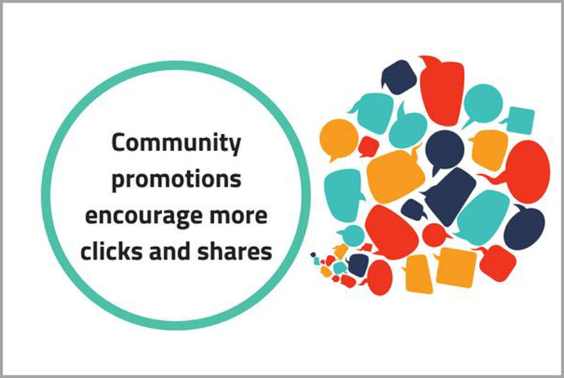 Encourage community promotions of your content and participate in various discussions for content marketing budget
