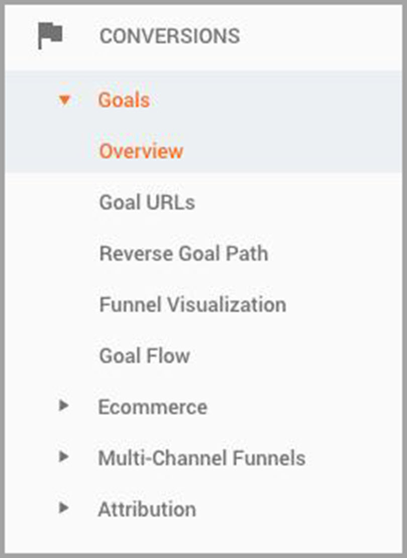 Goal Completion for Conversion for SEO metrics
