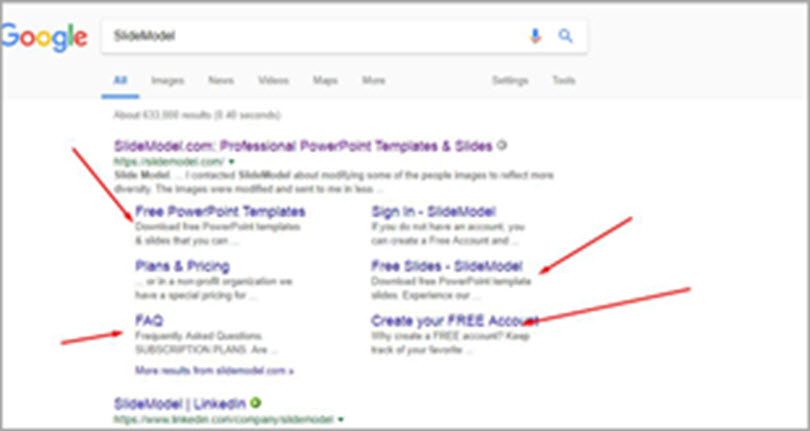 How to Get Sitelinks on Google for Slide Model for SERP features