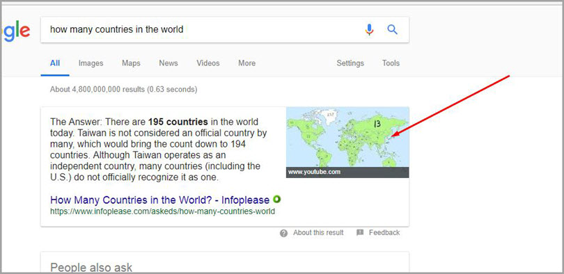 How to Get Top Stories on Google on How many countries in the World for SERP features