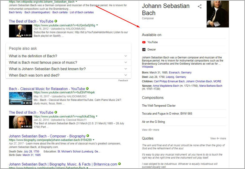 Knowledge Graph for SERP features