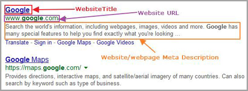 Analyze Your URLs and Meta Descriptions for SEO analysis