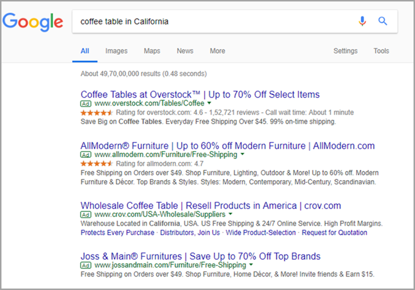 Google Ads for ecommerce business