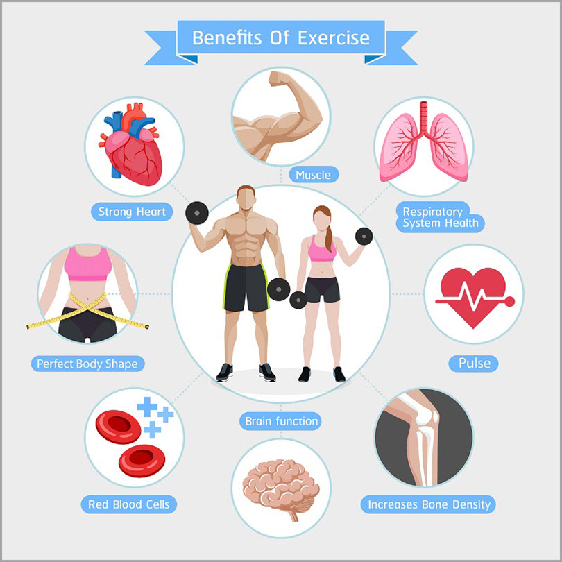 Allocate Good Amount of Time for Workouts for working from home