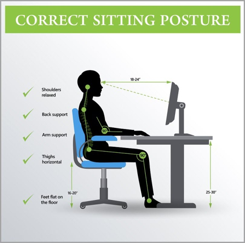 correct sitting posture for working from home