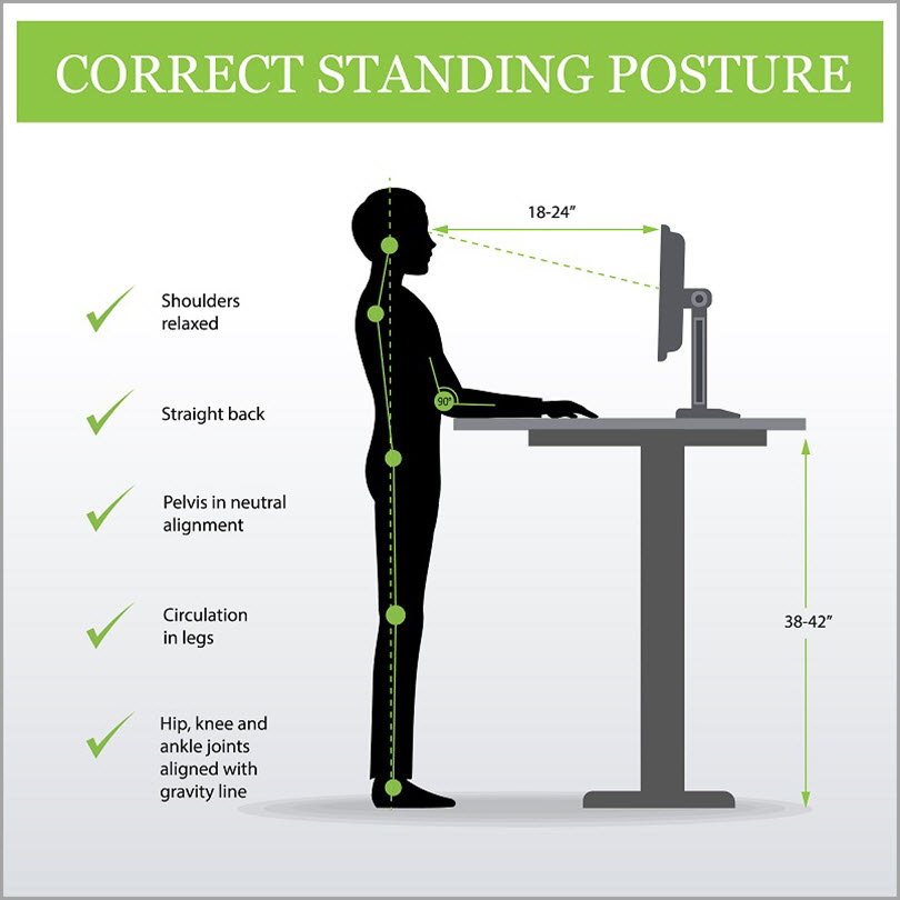 correct standing posture for working from home