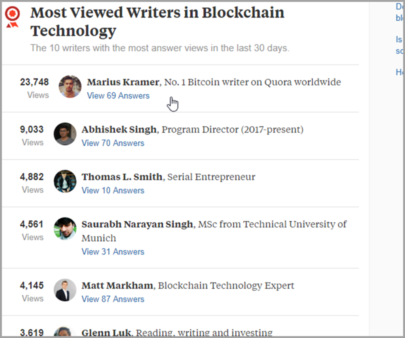 Most Viewed writers in blockchain Technology for quora