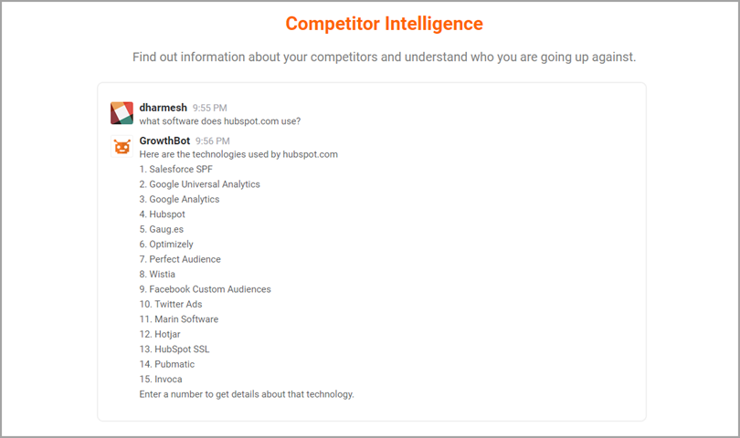 Competitor Intelligence for digital marketing trends 2019