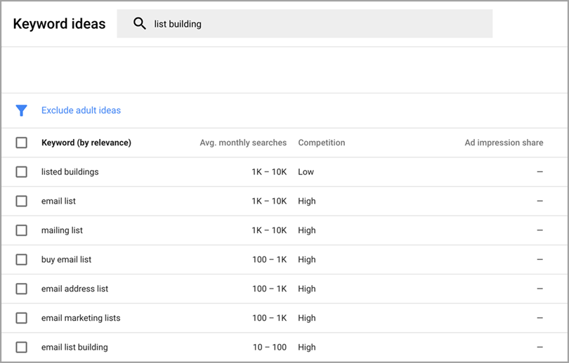 Discover Solid Keywords in the Google Keyword Planner for SEO audit checklist