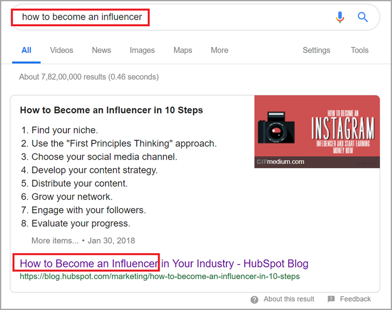 Keyword in the Title Tag for SEO audit checklist