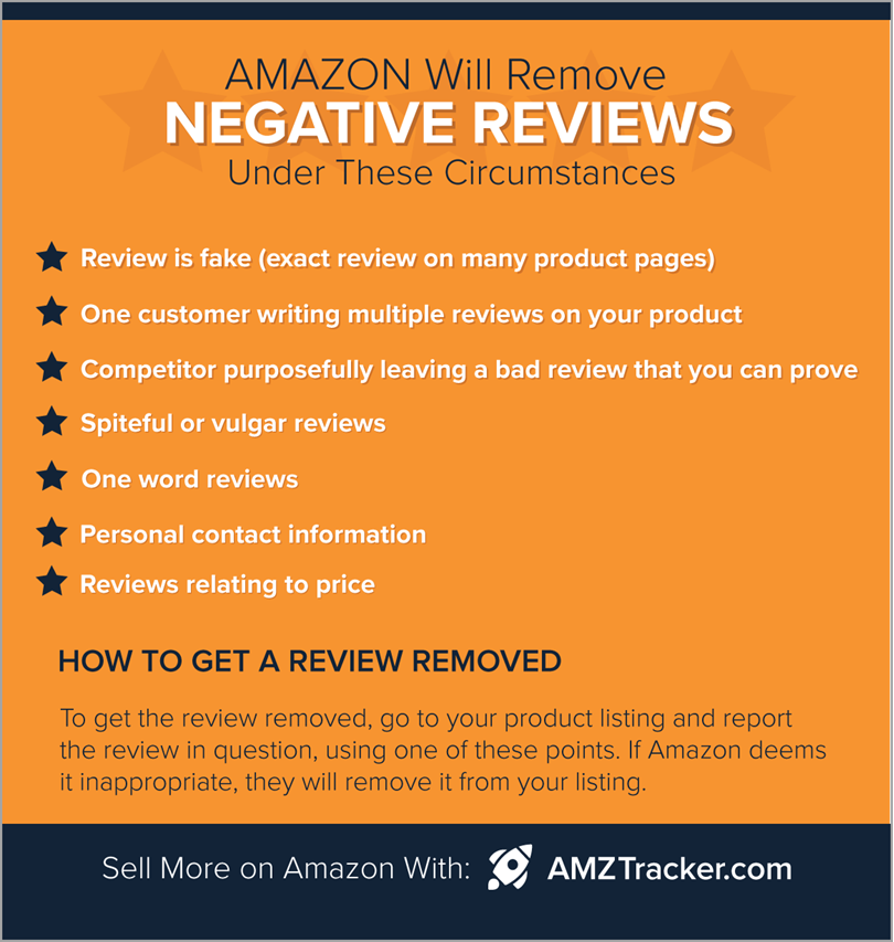 Recommendation like Amazon remove negative review under circumstances for google patents