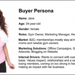 Buyer Persona for Content Promotion Strategies