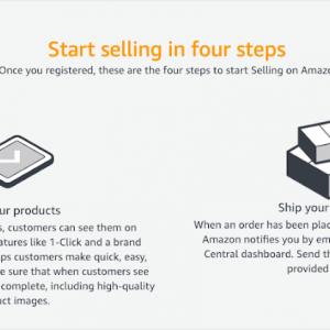 Amazon for Online Business - Jeffbullas's Blog