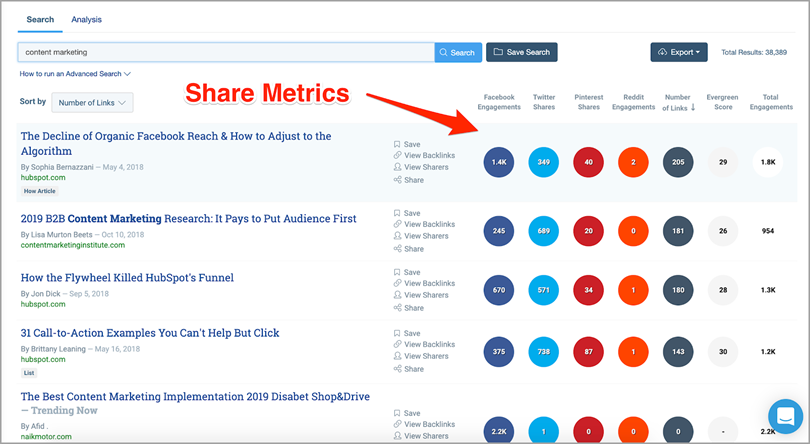 Buzzsumo for share count