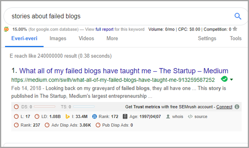 Use Google to Find Stories for storytelling and blogging