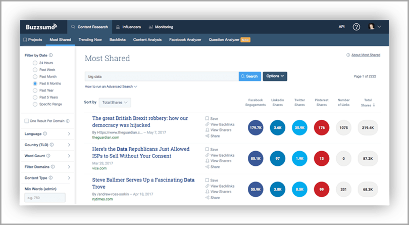 Buzzsumo for social media analytics tools