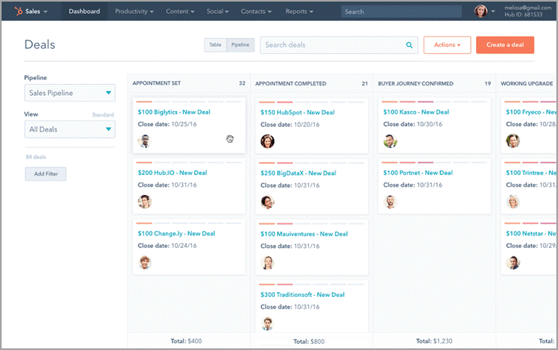 Create a Nerve Center for All Interactions with HubSpot's CRM for b2b sales tools