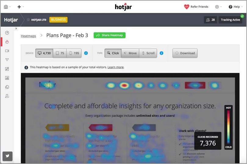 Hotjar for eCommerce tools