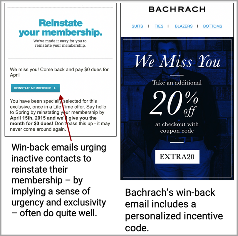 Reinstate your membership for eCommerce Marketing