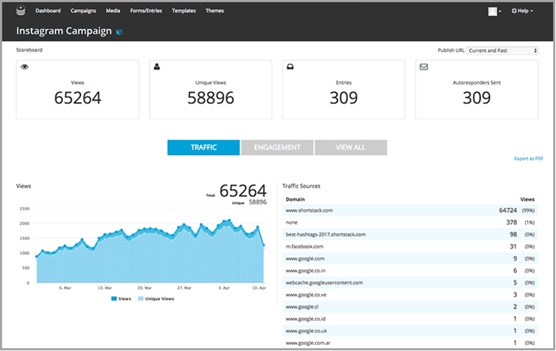 Shortstack for social media analytics tools