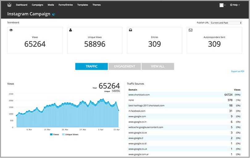 Shortstack for social media analytics tools