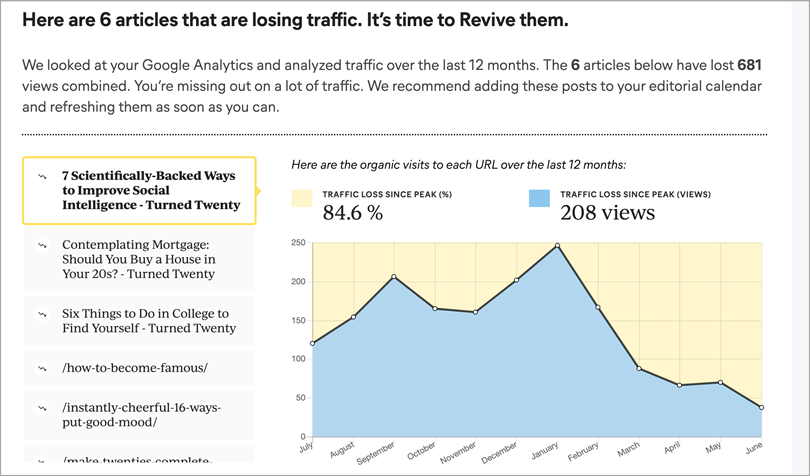 Articles that are loosing traffic that needs to be revived for marketing and sales tools