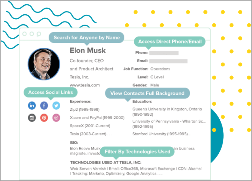 Elon Musk for marketing and sales tools