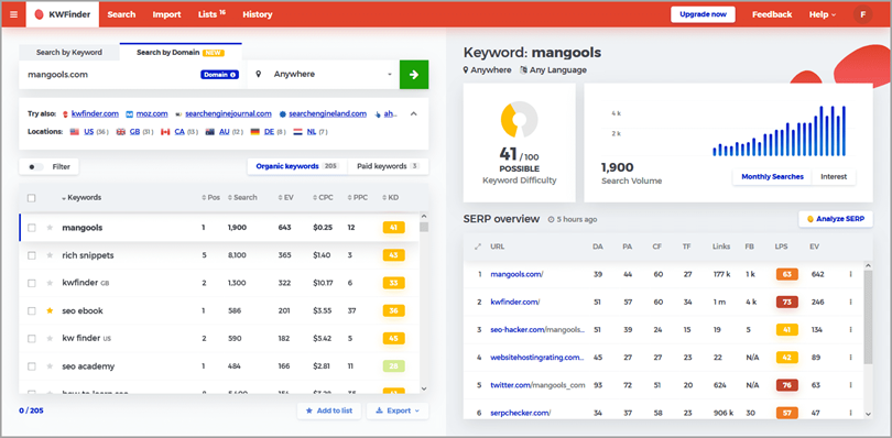 Mangools for marketing and sales tools