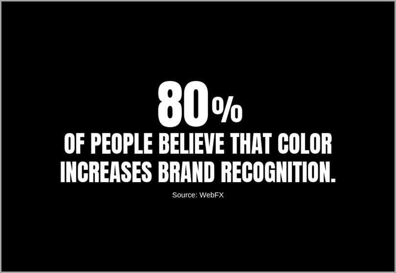 Brand Familiarity and Recognition for colors in marketing