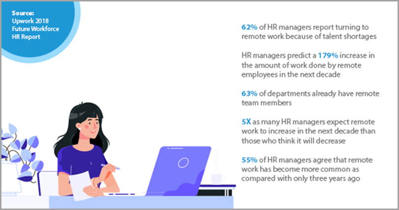Choose the right people for remote marketing team