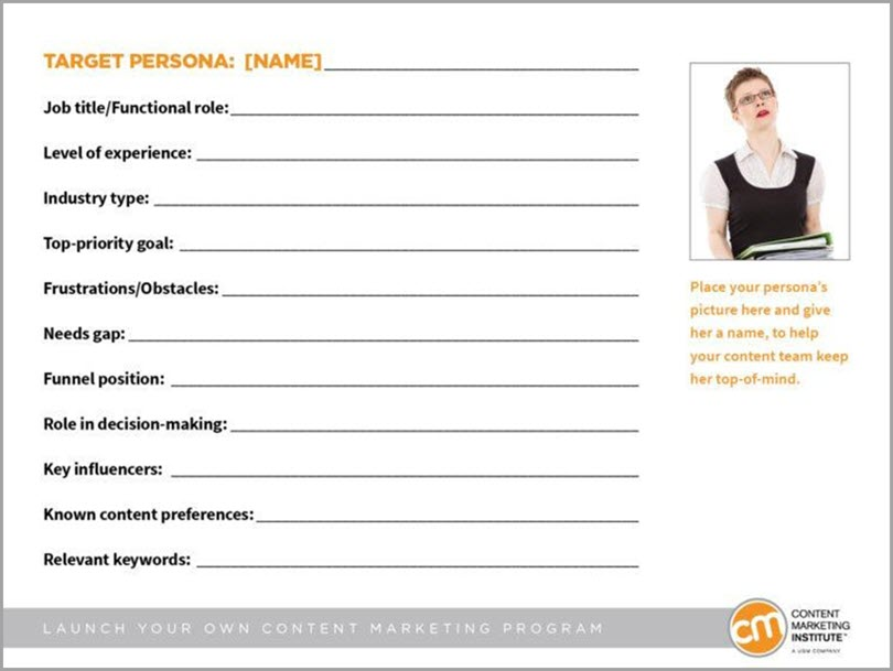 Content Marketing Institute Target Persona for avoid business failure