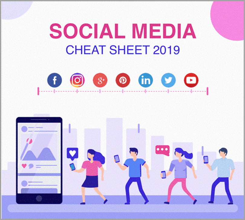 Social Media Cheatsheet for visual content marketing