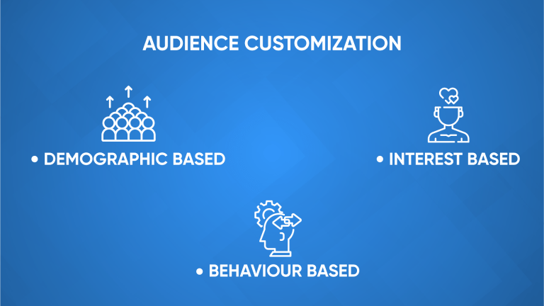 Video marketing - Audience segmentation