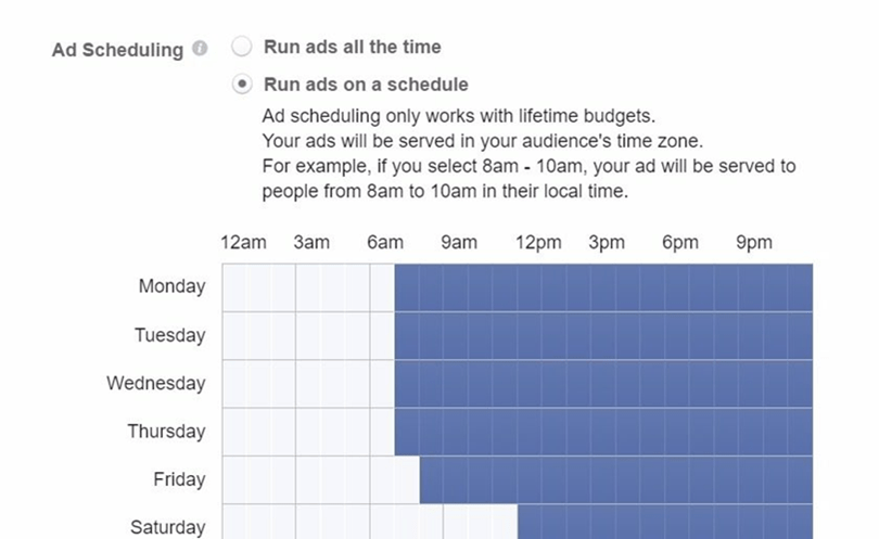 Ad Scheduling to reduce Facebook ad costs