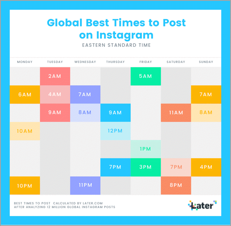 Global Best Times to Post on Instagram for social media rules