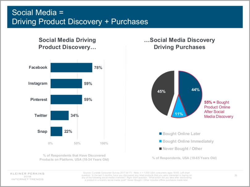 facebook ecommerce product discovery