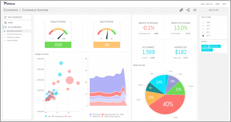 BI software Sisense best business intelligence tools