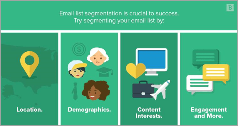 Location, demographics, content interest, engagement and more email list segmentation for B2B email marketing