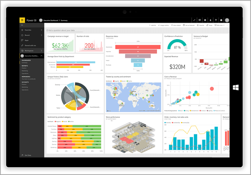 Microsoft Power BI analytics tool dashbord business intelligence tools